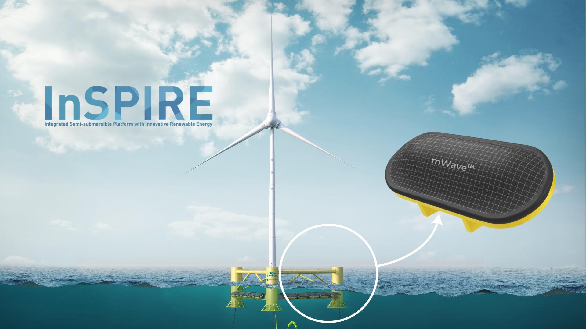 TFMC Bombora InSPIRE Integrated Platform
